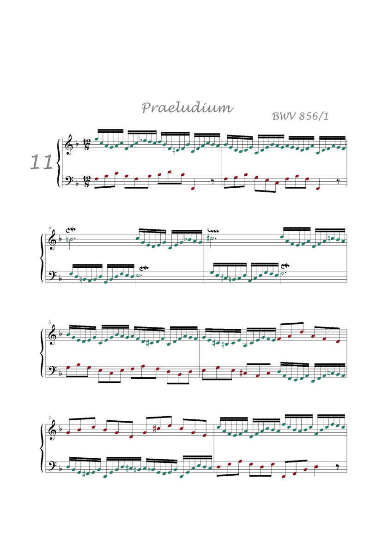 Clavier Bien Tempéré 1 BWV 856 - Analyse - CHARLIER C. - Partition