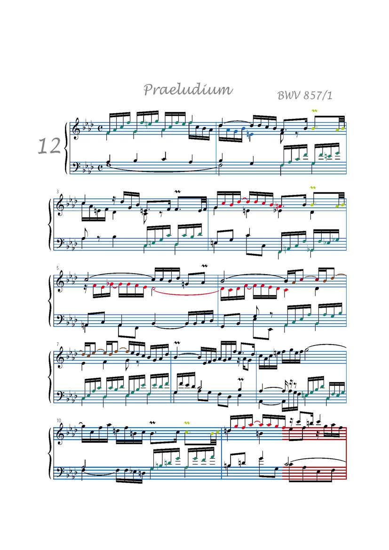 Clavier Bien Tempéré 1 BWV 857 - Analyse - CHARLIER C. - Partition