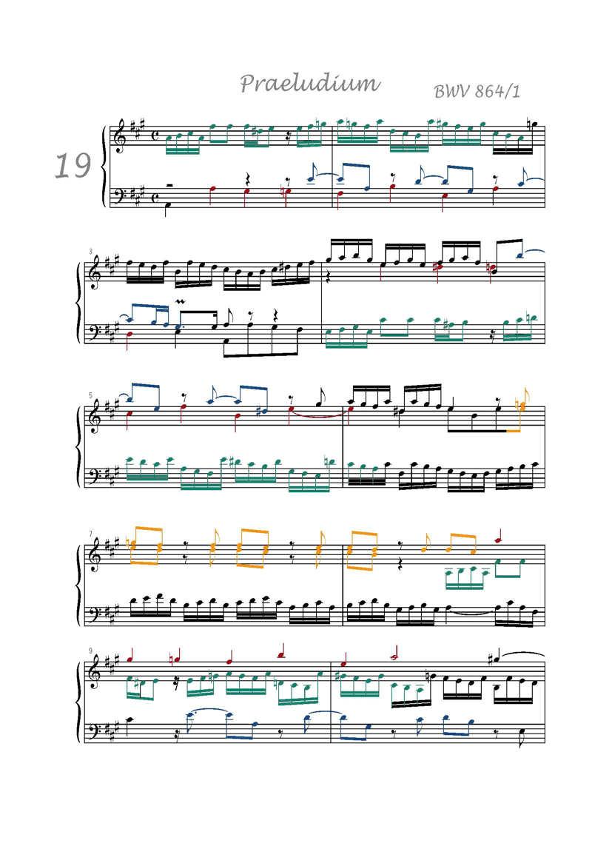 Clavier Bien Tempéré 1 BWV 864 - Analyse - CHARLIER C. - Partition