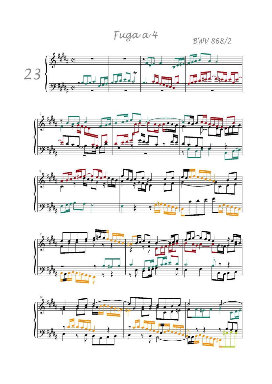 Clavier Bien Tempéré 1 BWV 868 - Analyse - CHARLIER C. - Partition