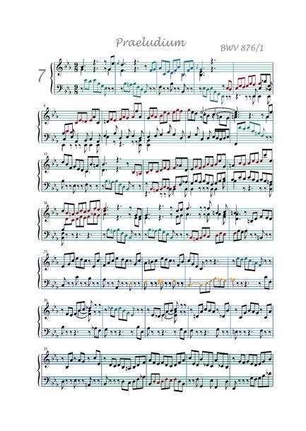 Clavier Bien Tempéré 2 BWV 876 - Analyse - CHARLIER C. - Partition