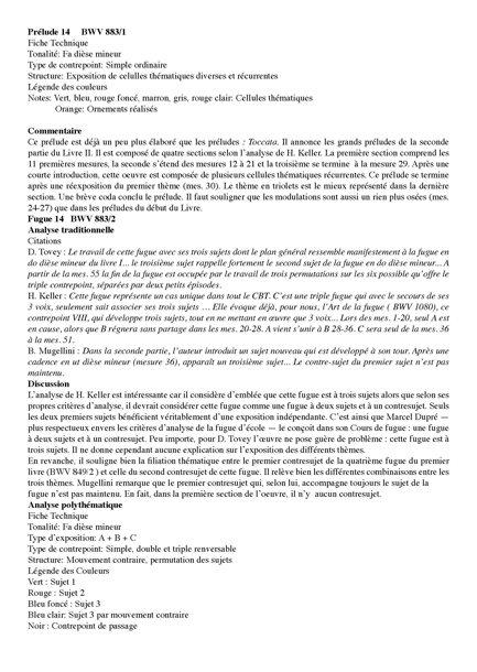 Clavier Bien Tempéré 2 BWV 883 - Analyse - CHARLIER C. - Fiche Pédagogique
